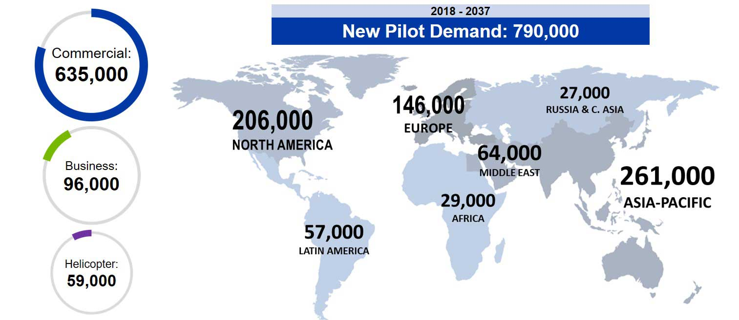 Boeing pilot demand map 2018