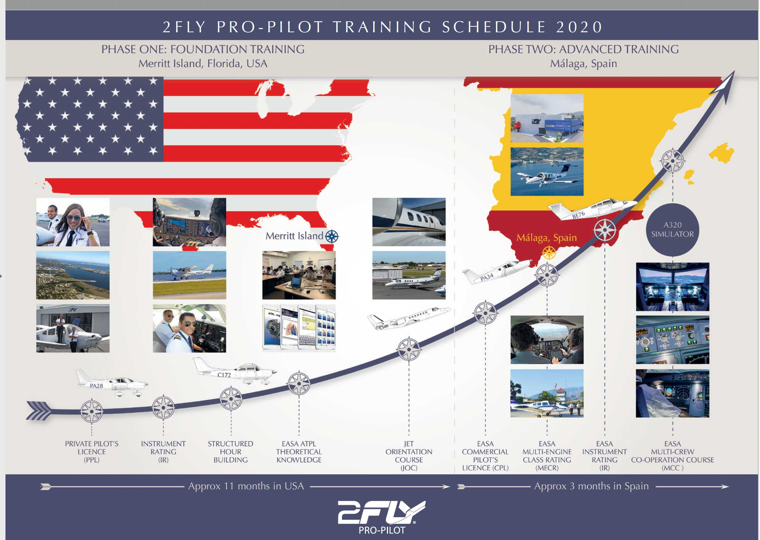 2Fly schedule